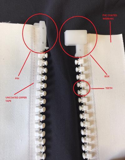 Zipper Parts Labeled #15
